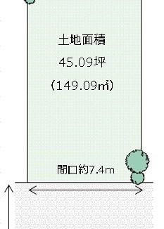 堺区北庄町 土地