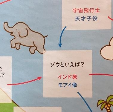 ゾウといえば?